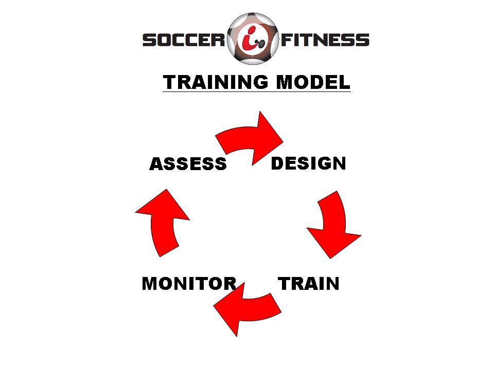 SoccerFitnessTrainingModel